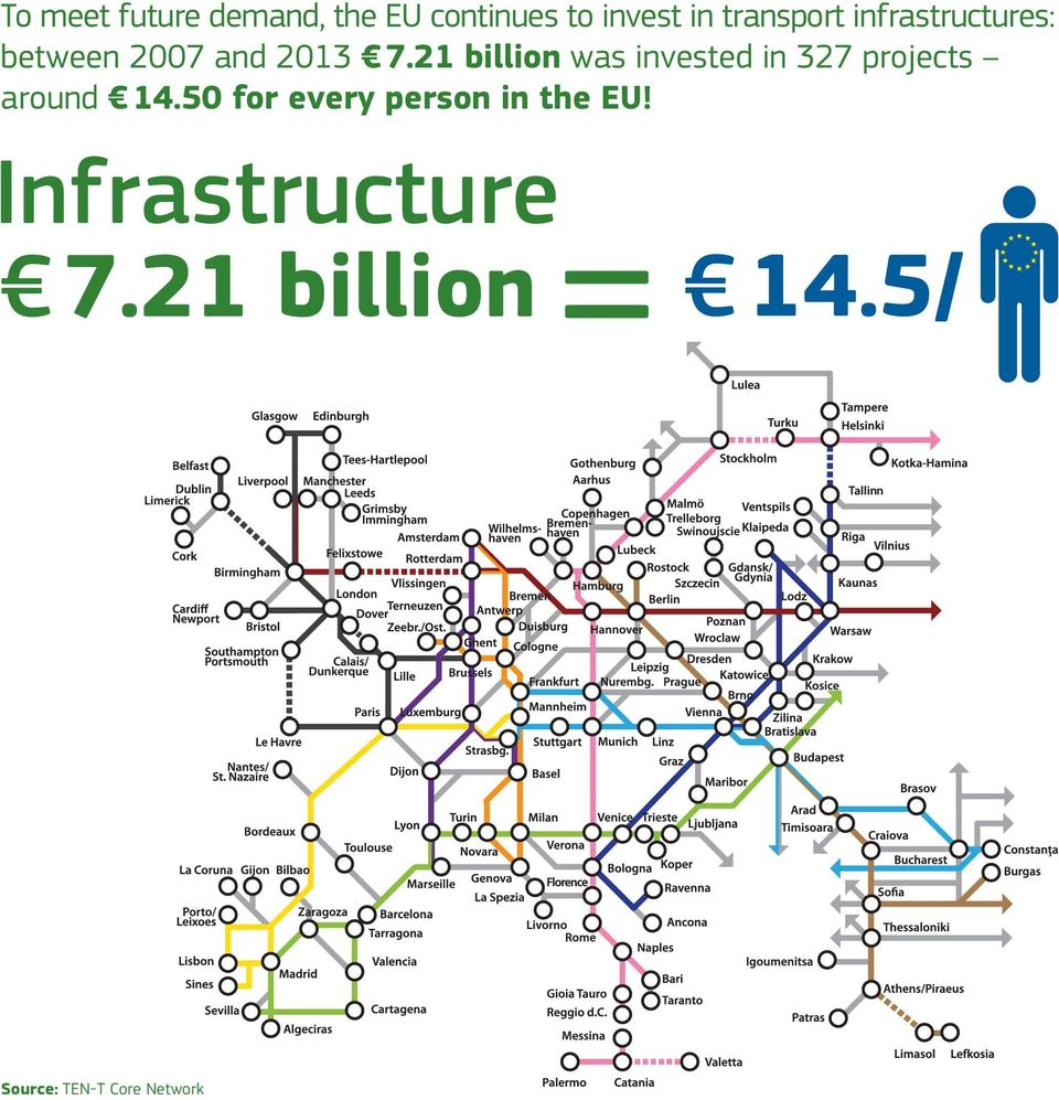 21 billion was invested in 327 projects around 14.