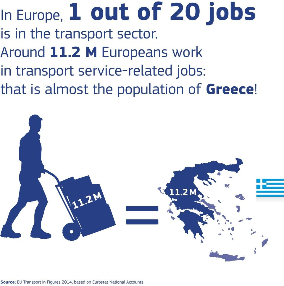 2 M Europeans work in transport service-related jobs: that is