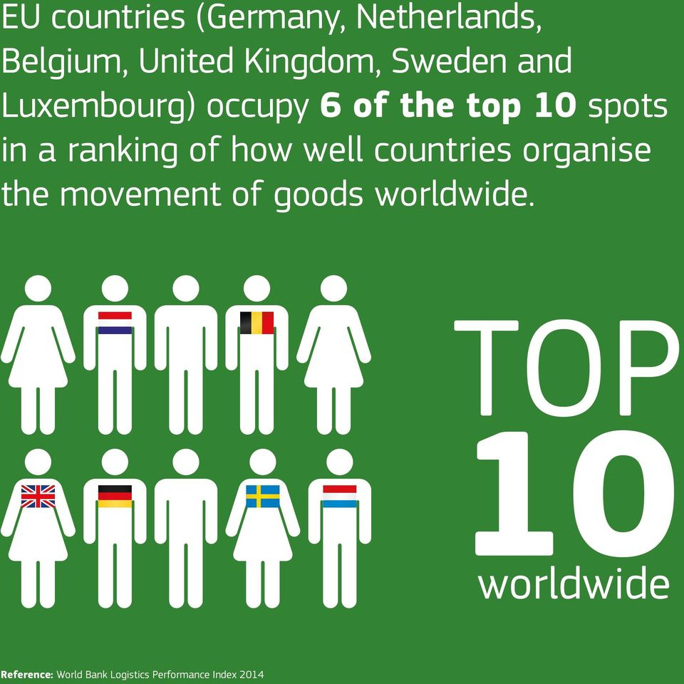 of how well countries organise the movement of goods worldwide.