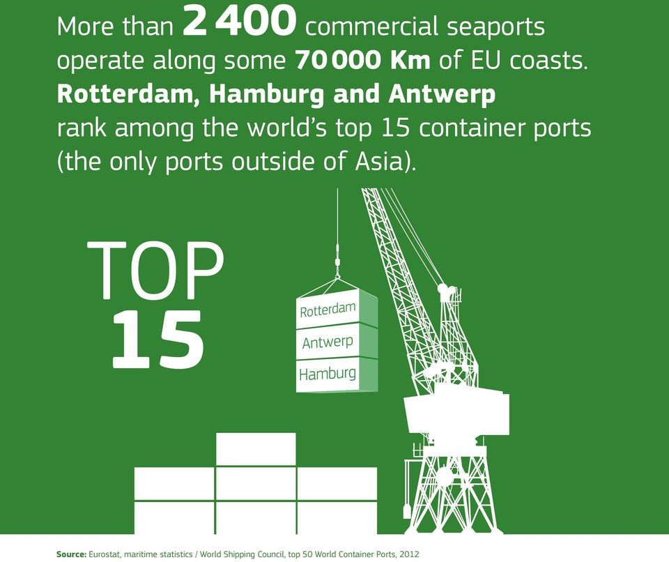 Rotterdam, Hamburg and Antwerp rank among the world s top 15 container