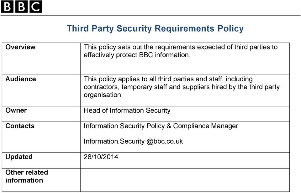 Audience Owner Contacts This policy applies to all third parties and staff, including contractors, temporary