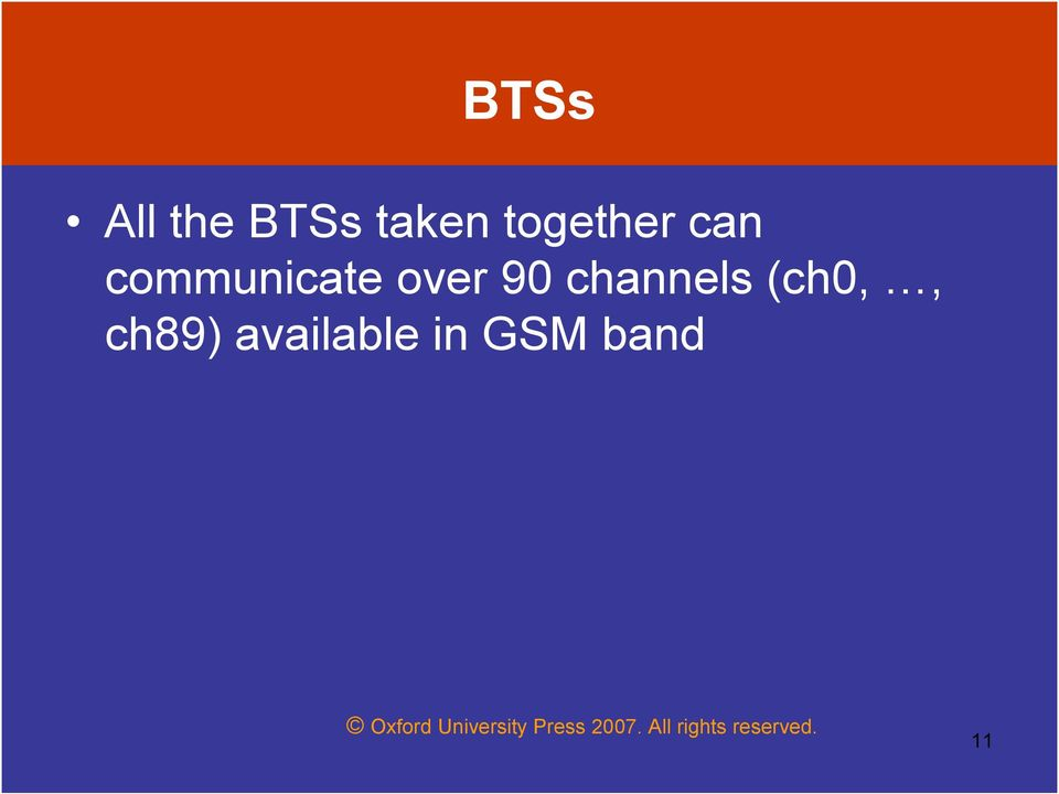 over 90 channels (ch0,,