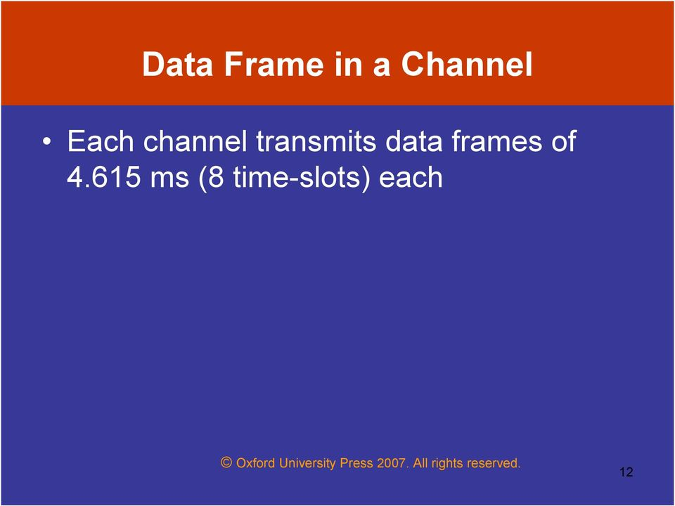 data frames of 4.