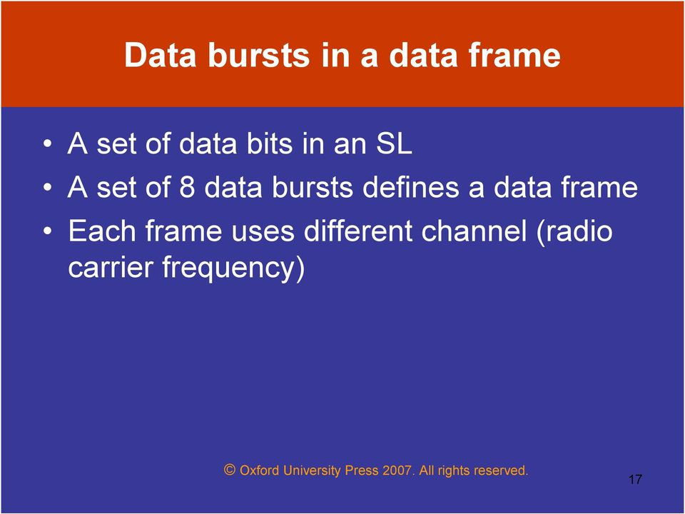 bursts defines a data frame Each frame