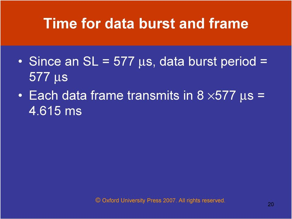 period = 577 µs Each data frame