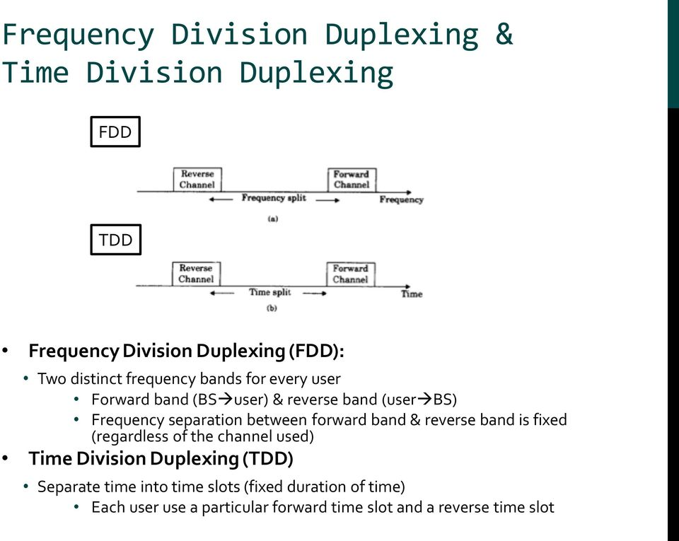 between forward band & reverse band is fixed (regardless of the channel used) Time Division Duplexing (TDD)