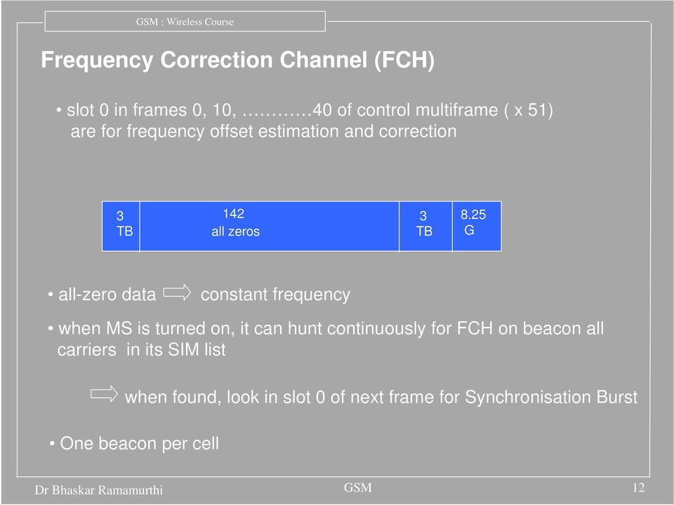 25 G all-zero data constant frequency when MS is turned on, it can hunt continuously for FCH on beacon