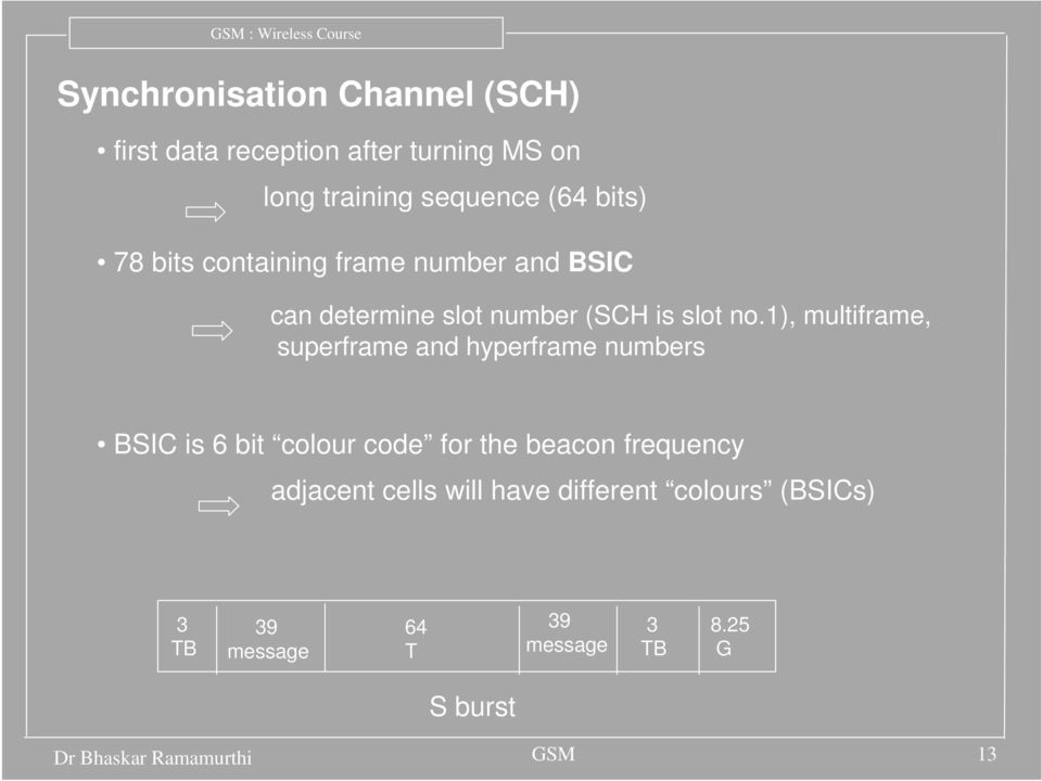 1), multiframe, superframe and hyperframe numbers BSIC is 6 bit colour code for the beacon frequency