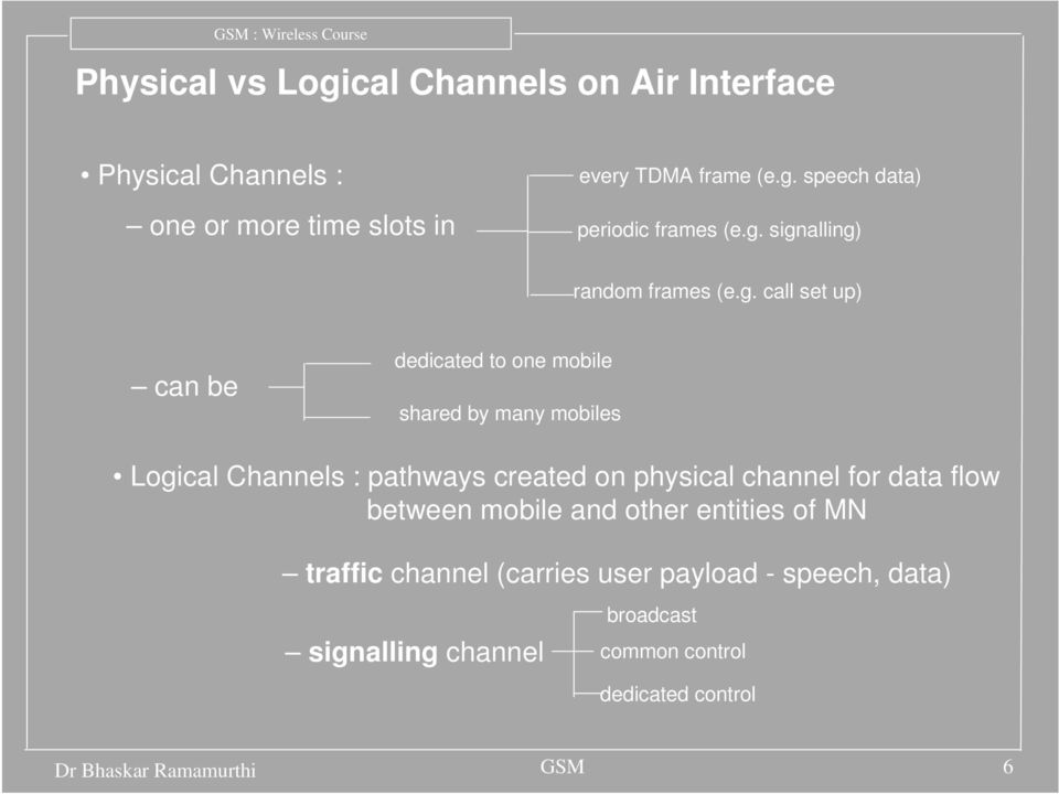 pathways created on physical channel for data flow between mobile and other entities of MN traffic channel (carries user