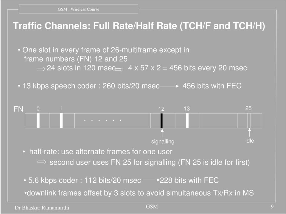 ..... 12 13 25 signalling idle half-rate: use alternate frames for one user second user uses FN 25 for signalling (FN 25 is idle for first) 5.