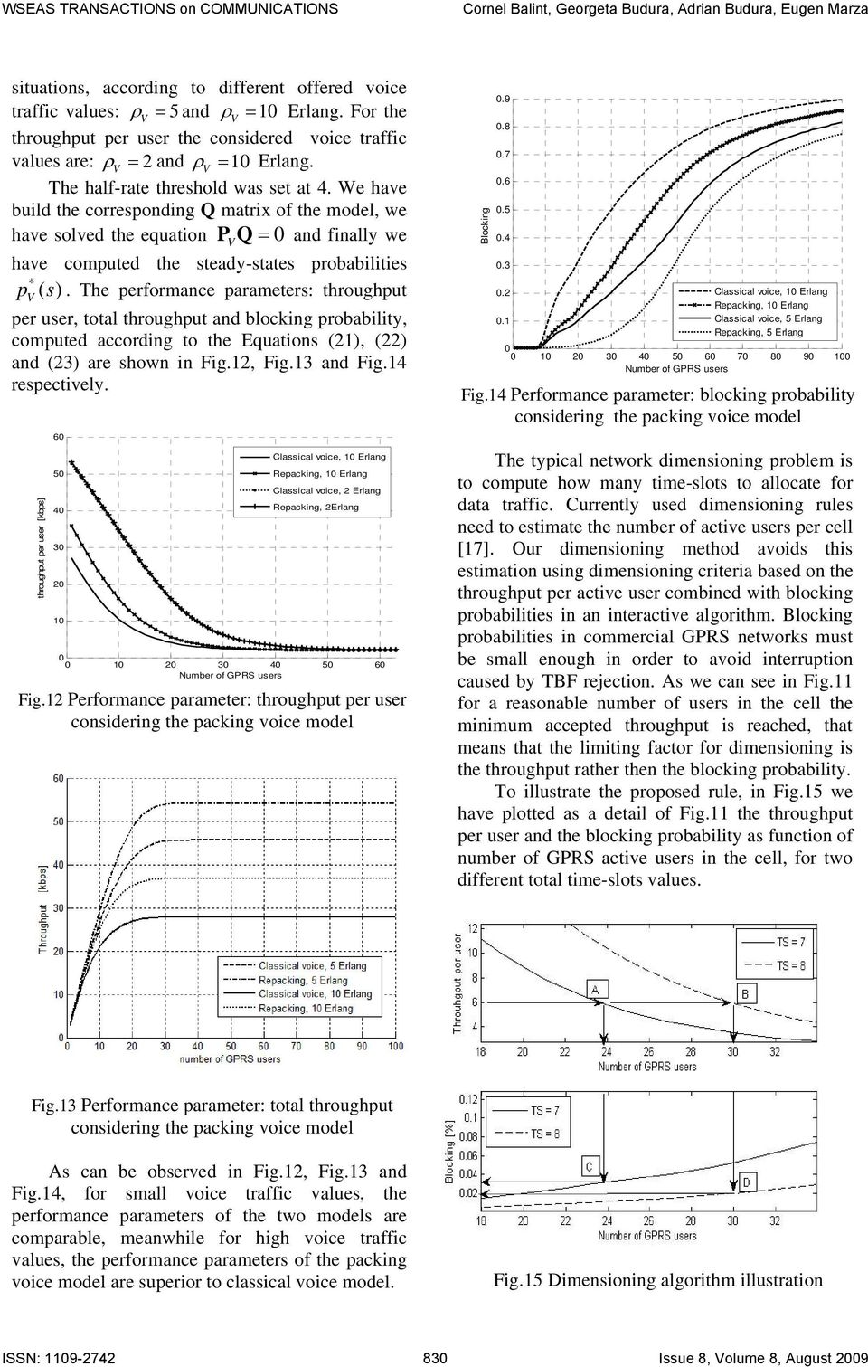 The performance parameters: throughput per user, total throughput and blocking probability, computed according to the Equations (2), (22) and (23) are shown in Fig.2, Fig.3 and Fig.4 respectively.