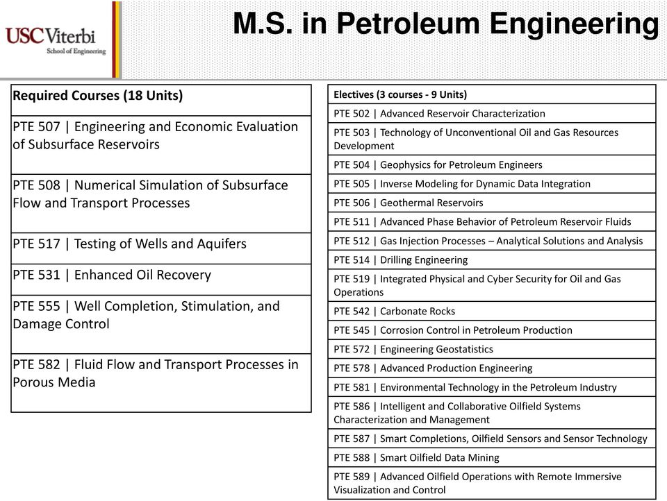 courses 9 Units) PTE 502 Advanced Reservoir Characterization PTE 503 Technology of Unconventional Oil and Gas Resources Development PTE 504 Geophysics for Petroleum Engineers PTE 505 Inverse Modeling