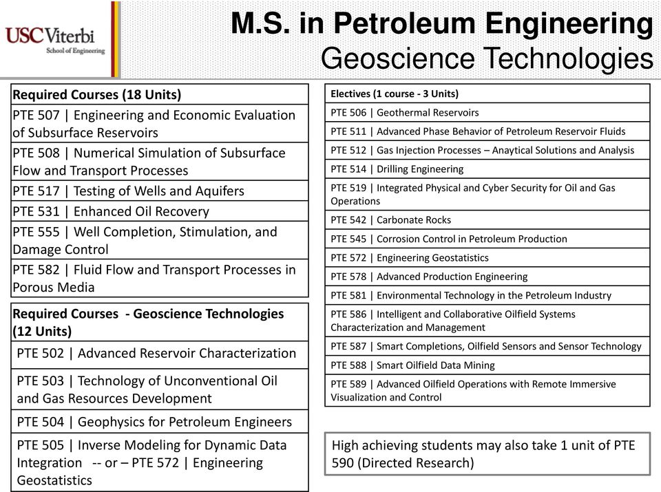 Porous Media Required Courses Geoscience Technologies (12 Units) PTE 502 Advanced Reservoir Characterization PTE 503 Technology of Unconventional Oil and Gas Resources Development PTE 504 Geophysics