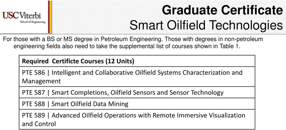 Required Certificte Courses (12 Units) PTE 586 Intelligent and Collaborative Oilfield Systems Characterization and Management PTE 587