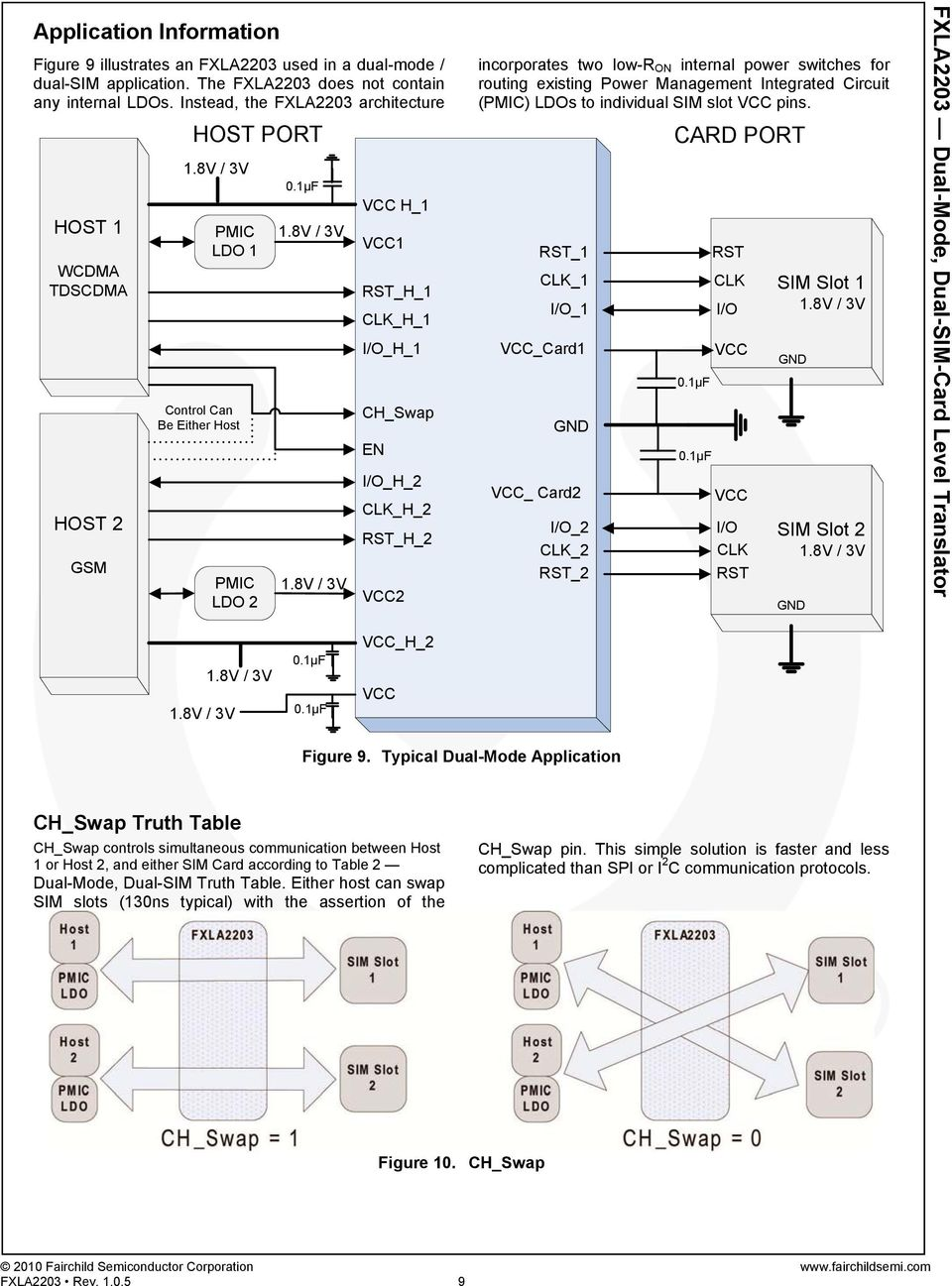 8V / 3V VCC H_1 VCC1 RST_H_1 CLK_H_1 I/O_H_1 CH_Swap EN I/O_H_2 CLK_H_2 RST_H_2 VCC2 incorporates two low-r ON internal power switches for routing existing Power Management Integrated Circuit (PMIC)