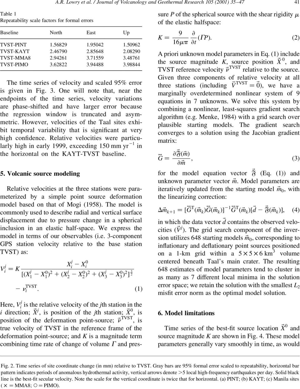 71559 3.48761 TVST-PIMO 3.62822 3.94488 3.98844 The time series of velocity and scaled 95% error is given in Fig. 3. One will note that, near the endpoints of the time series, velocity variations are phase-shifted and have larger error because the regression window is truncated and asymmetric.