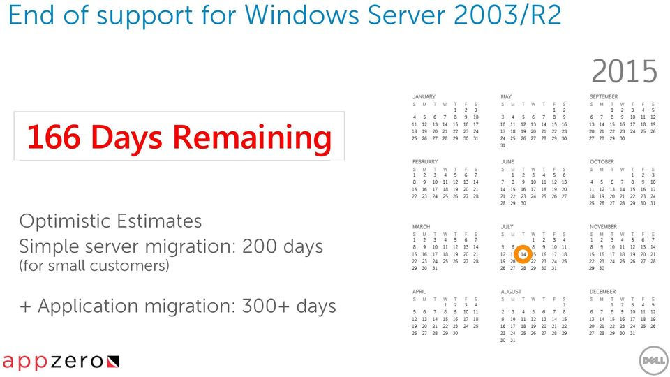 server migration: 200 days (for small