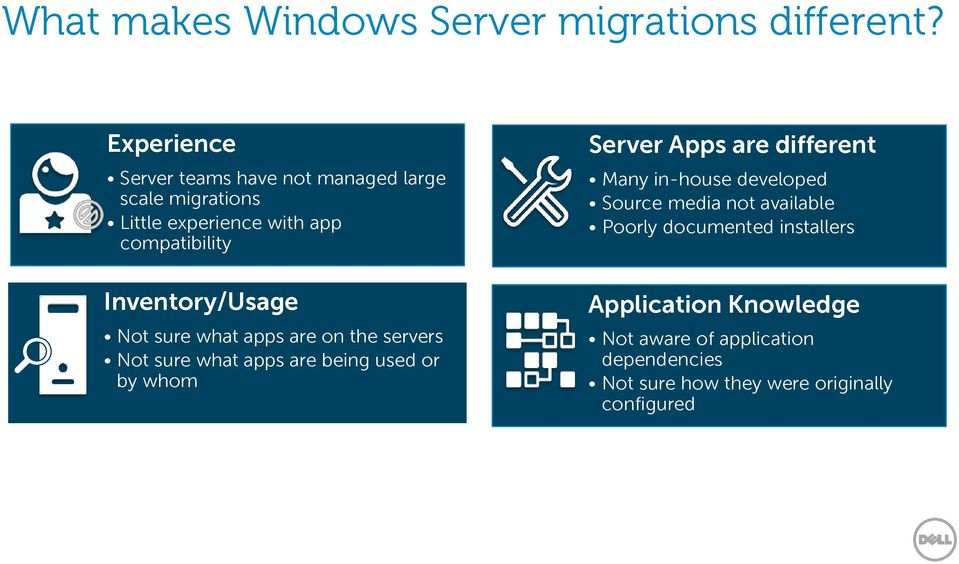 Inventory/Usage Not sure what apps are on the servers Not sure what apps are being used or by whom Server Apps are