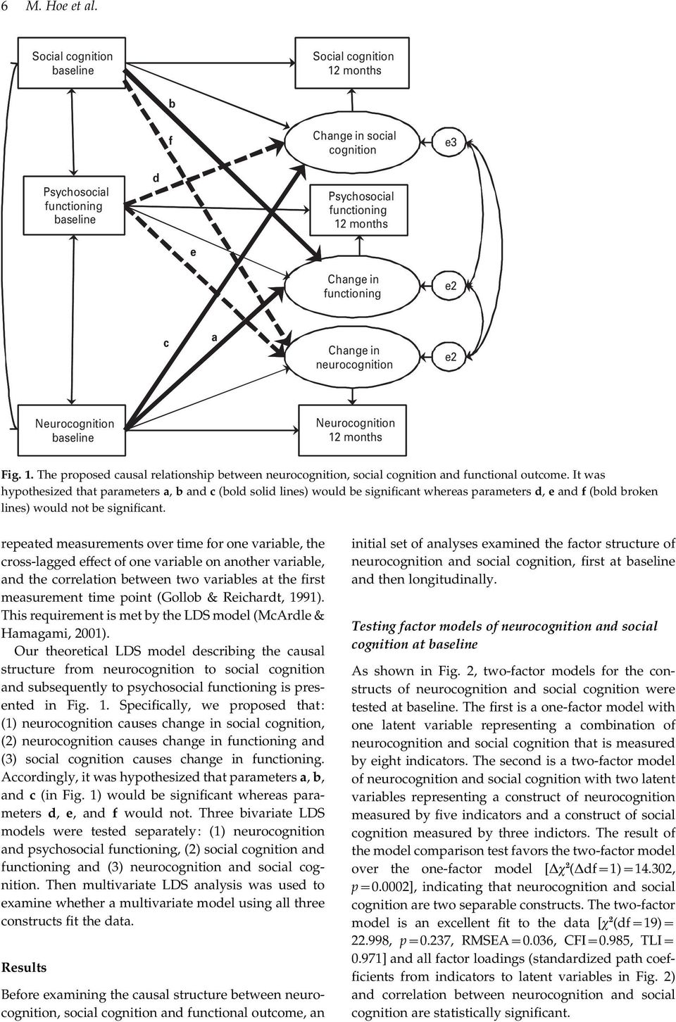 neurocognition e2 Neurocognition baseline Neurocognition 12 months Fig. 1. The proposed causal relationship between neurocognition, social cognition and functional outcome.