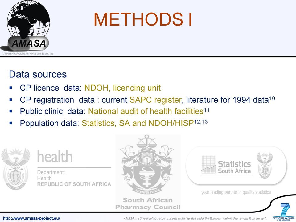 1994 data 10 Public clinic data: National audit of health