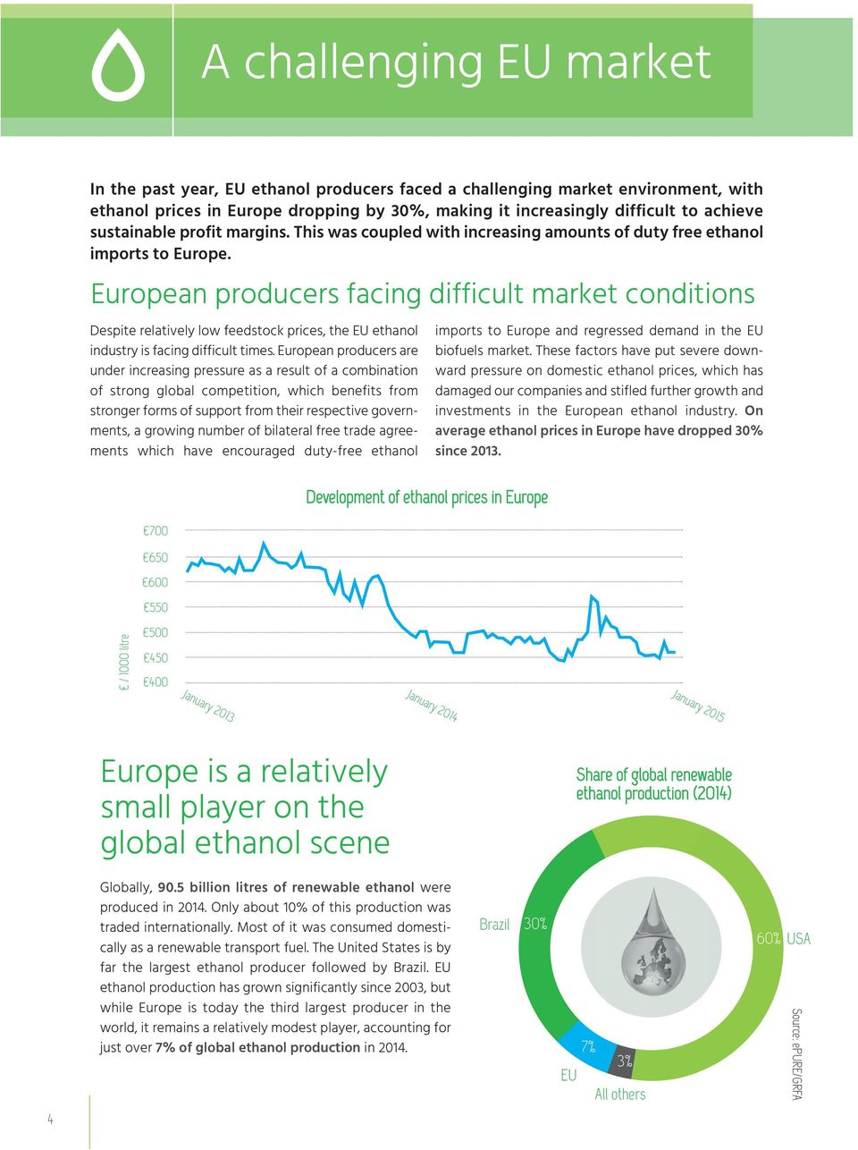 European producers facing difficult market conditions Despite relatively low feedstock prices, the EU ethanol industry is facing difficult times.