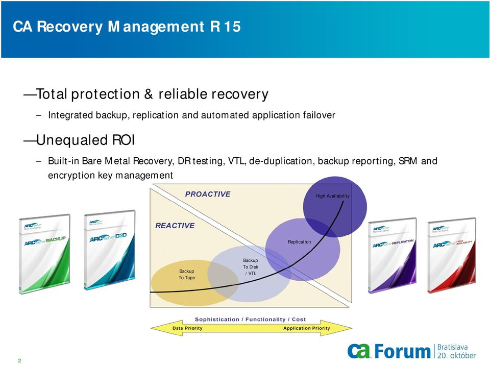 Bare Metal Recovery, DR testing, VTL, de-duplication, backup reporting, SRM and