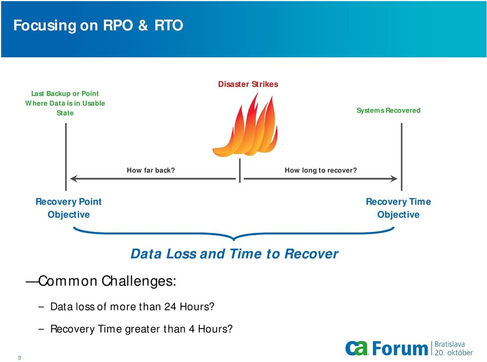 TIME Recovery Point Objective Recovery Time Objective Common Challenges: Data