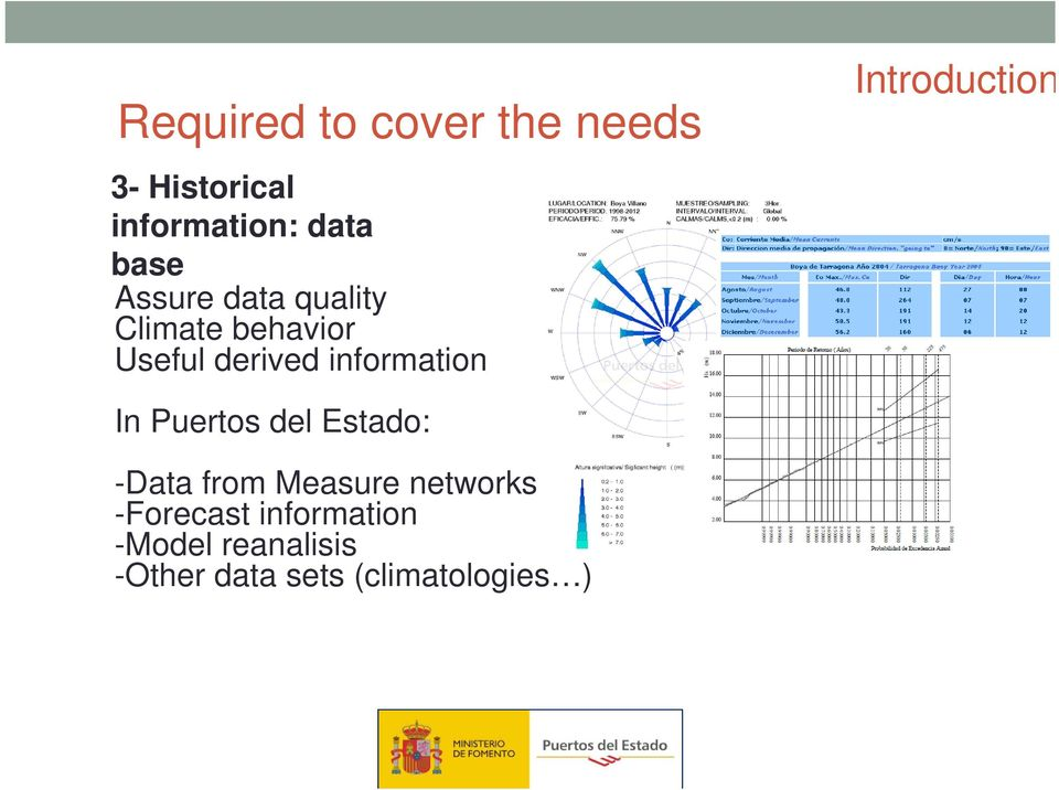 Introduction In Puertos del Estado: -Data from Measure networks