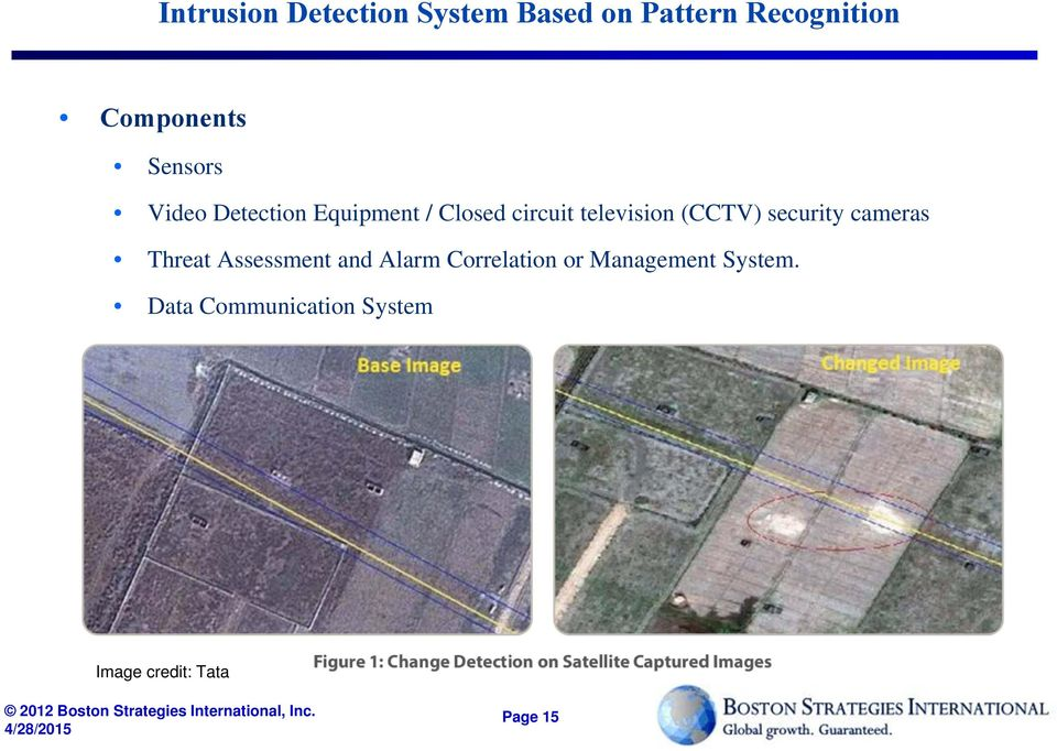 (CCTV) security cameras Threat Assessment and Alarm Correlation or