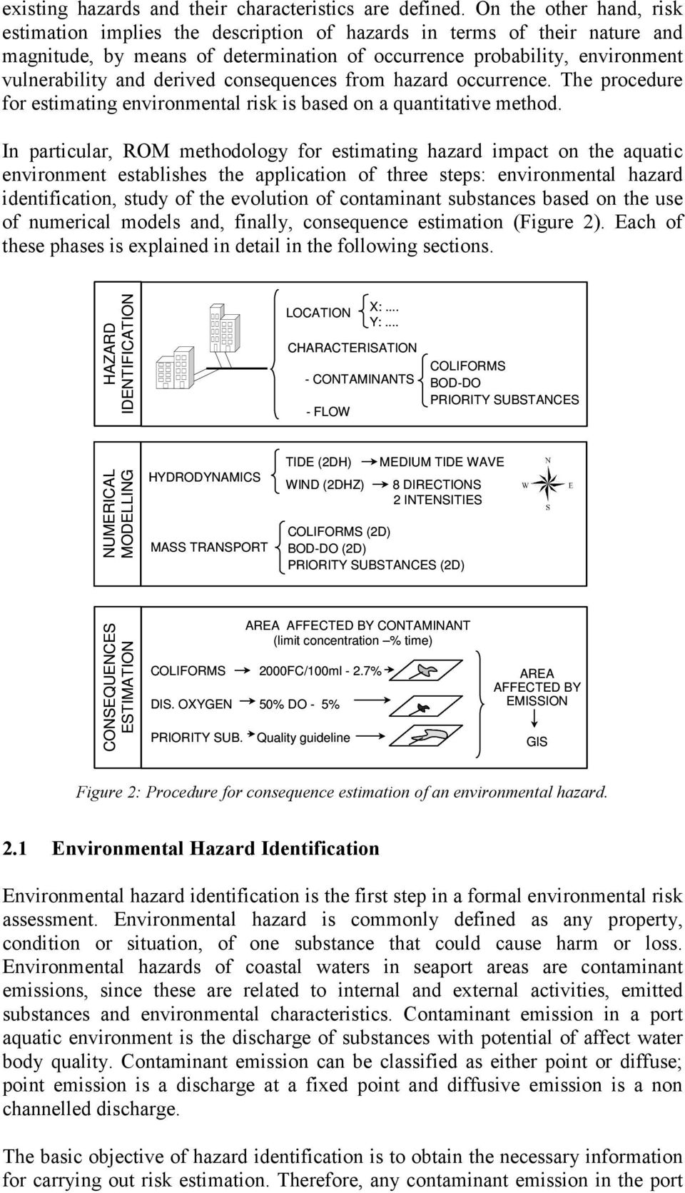 derived consequences from hazard occurrence. The procedure for estimating environmental risk is based on a quantitative method.