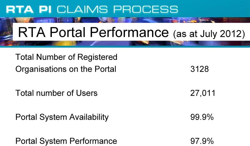 3128 Total number of Users 27,011 Portal System