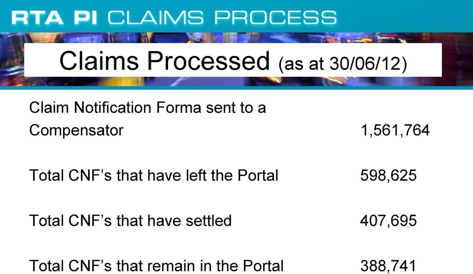 have left the Portal 598,625 Total CNF s that have