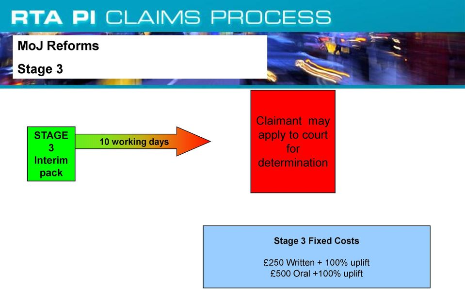 court for determination Stage 3 Fixed
