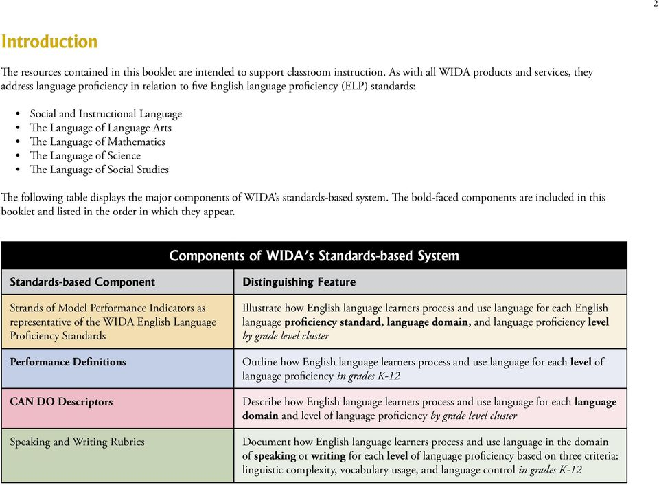 Arts The Language of Mathematics The Language of Science The Language of Social Studies The following table displays the major components of WIDA s standards-based system.