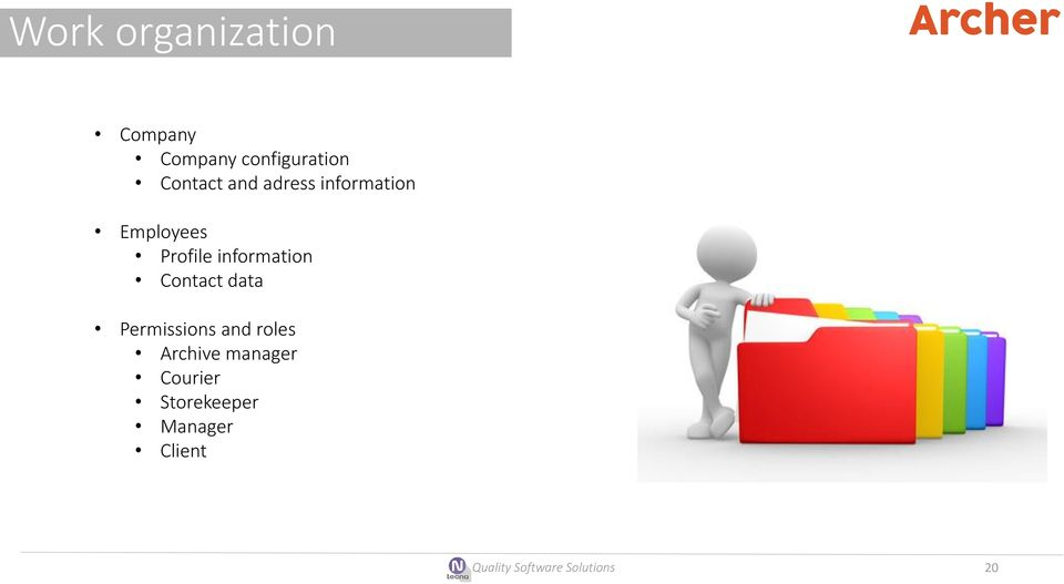 Contact data Permissions and roles Archive manager
