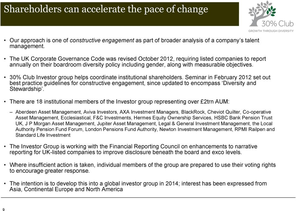 30% Club Investor group helps coordinate institutional shareholders.