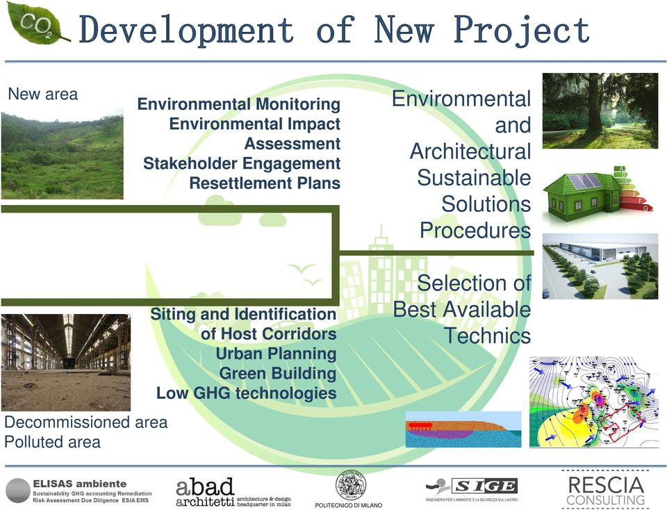 Sustainable Solutions Procedures Decommissioned area Polluted area Siting and