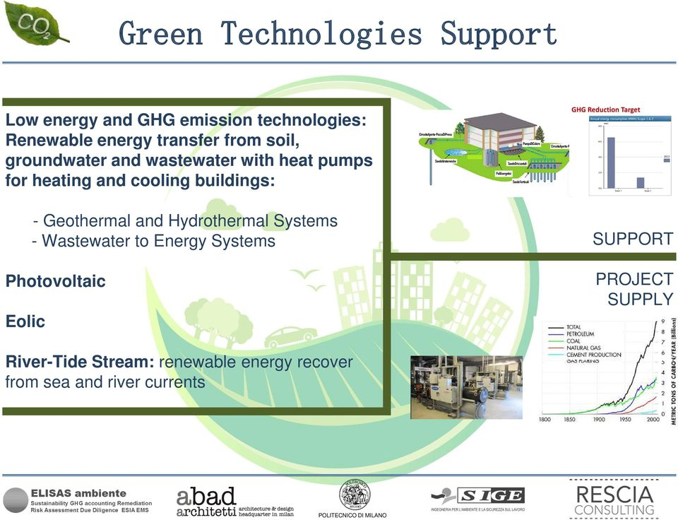 buildings: - Geothermal and Hydrothermal Systems - Wastewater to Energy Systems