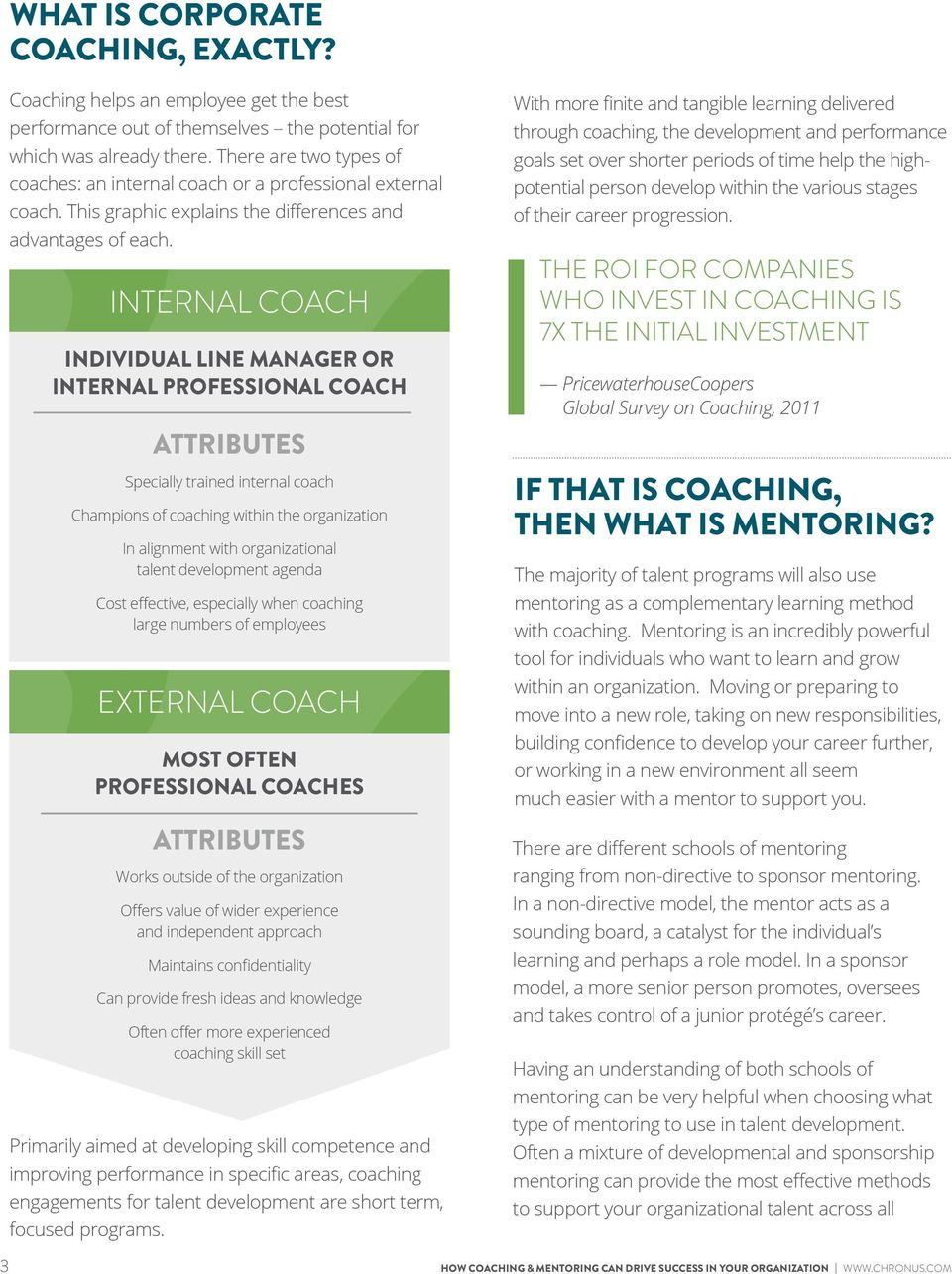 INTERNAL COACH INDIVIDUAL LINE MANAGER OR INTERNAL PROFESSIONAL COACH ATTRIBUTES Specially trained internal coach Champions of coaching within the organization In alignment with organizational talent