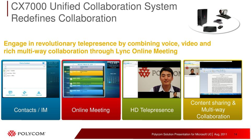 multi-way collaboration through Lync Online Meeting Contacts / IM