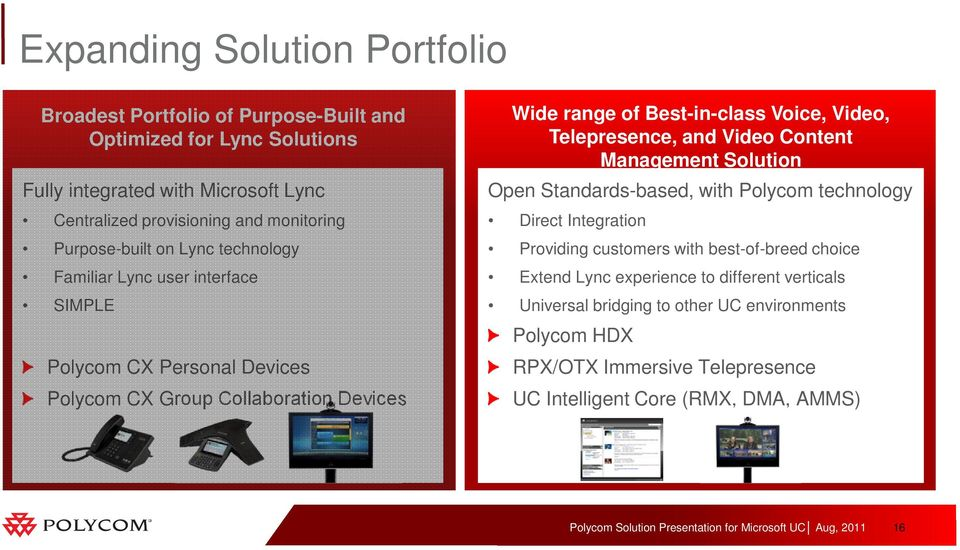 Best-in-class Voice, Video, Telepresence, and Video Content Management Solution Open Standards-based, with Polycom technology Direct Integration Providing customers with