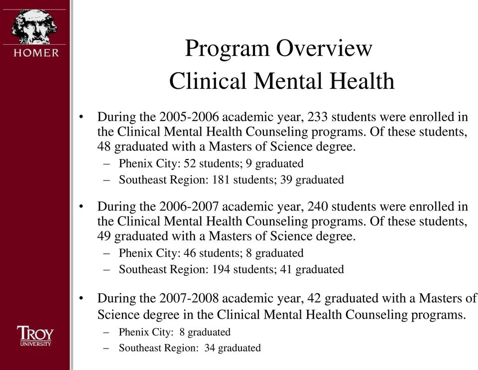 Phenix City: 52 students; 9 graduated Southeast Region: 181 students; 39 graduated During the 2006-2007 academic year, 240 students were enrolled in the Clinical Mental Health Counseling