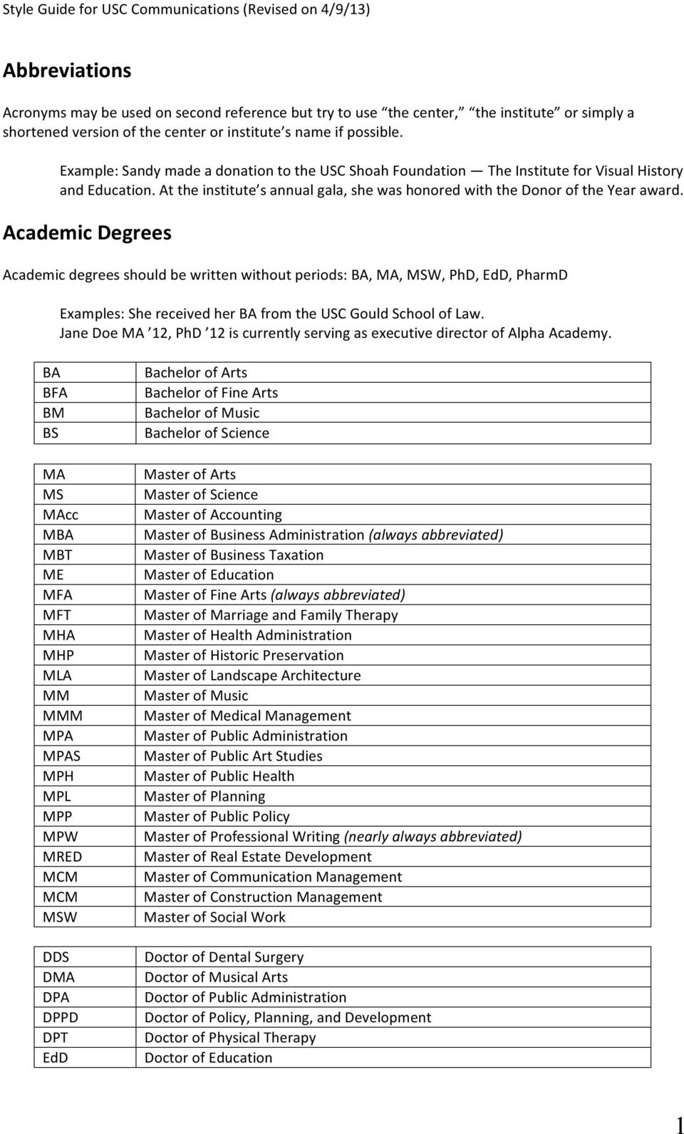 Academic Degrees Academic degrees should be written without periods: BA, MA, MSW, PhD, EdD, PharmD Examples: She received her BA from the USC Gould School of Law.