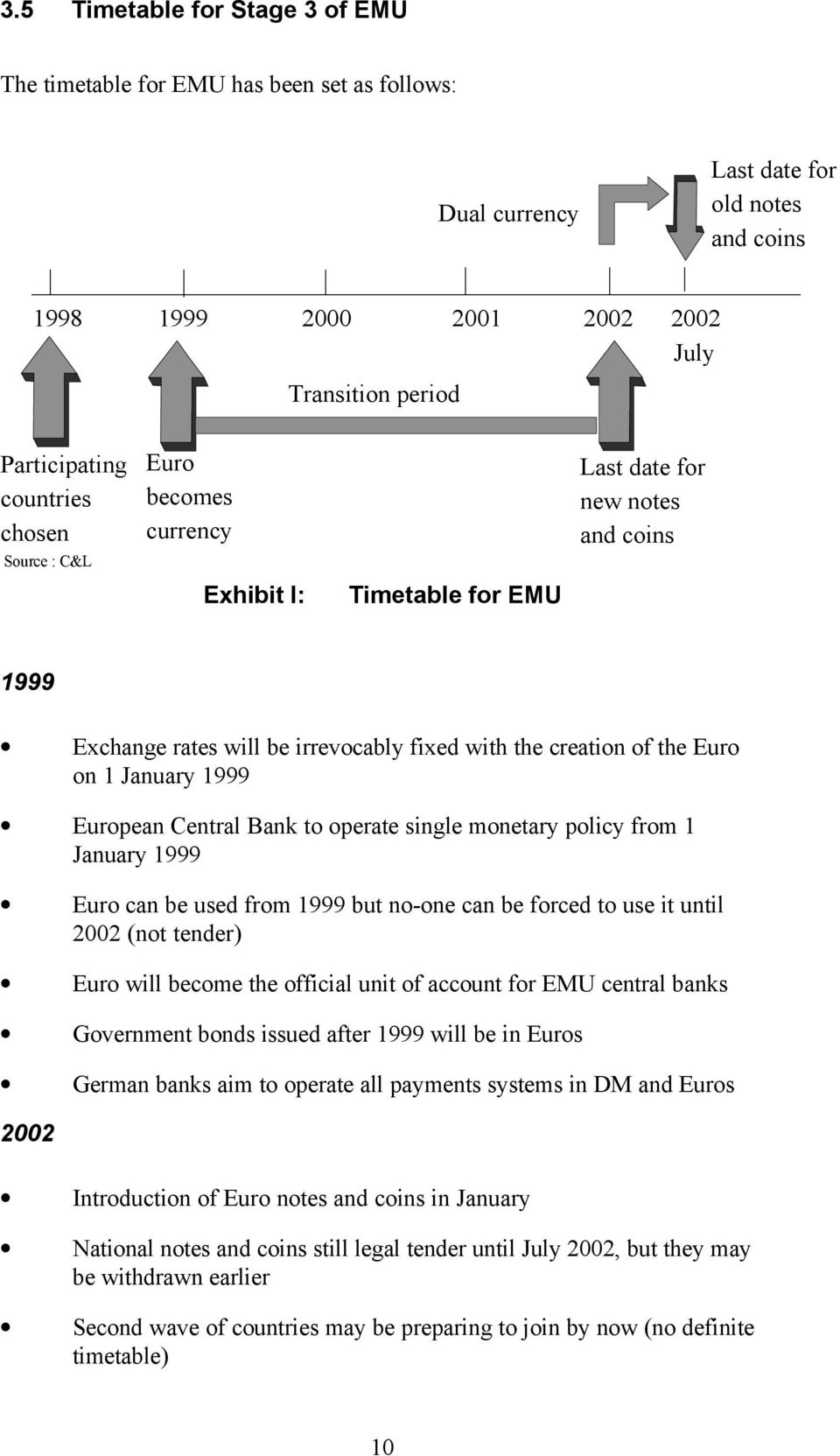 January 1999 European Central Bank to operate single monetary policy from 1 January 1999 Euro can be used from 1999 but no-one can be forced to use it until 2002 (not tender) Euro will become the
