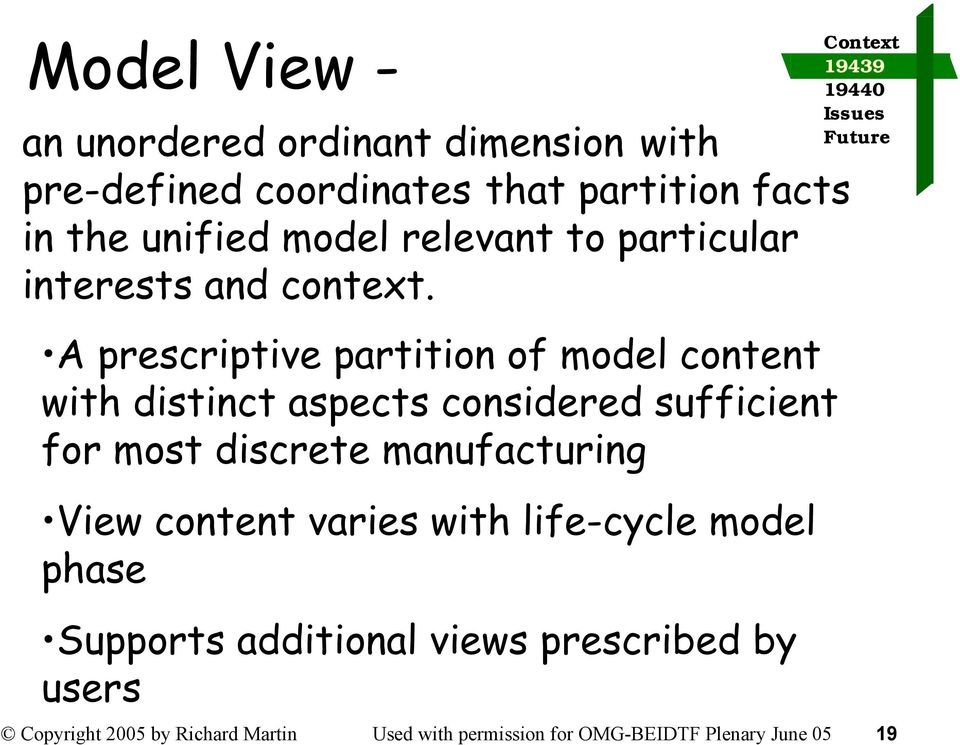 A prescriptive partition of model content with distinct aspects considered sufficient for most discrete