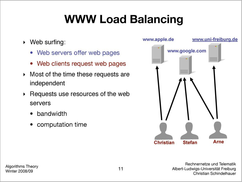 independent Requests use resources of the web servers bandwidth