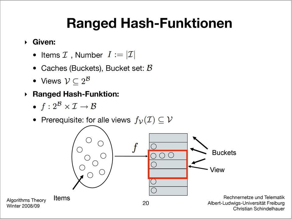Views Ranged Hash-Funktion: