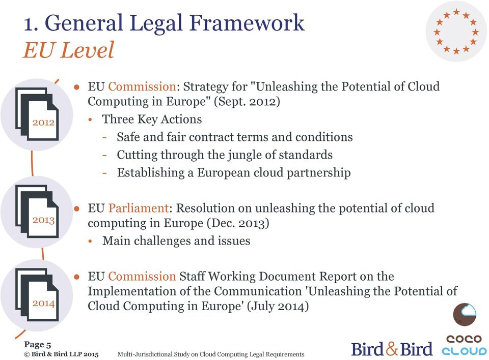 partnership 2013 EU Parliament: Resolution on unleashing the potential of cloud computing in Europe (Dec.