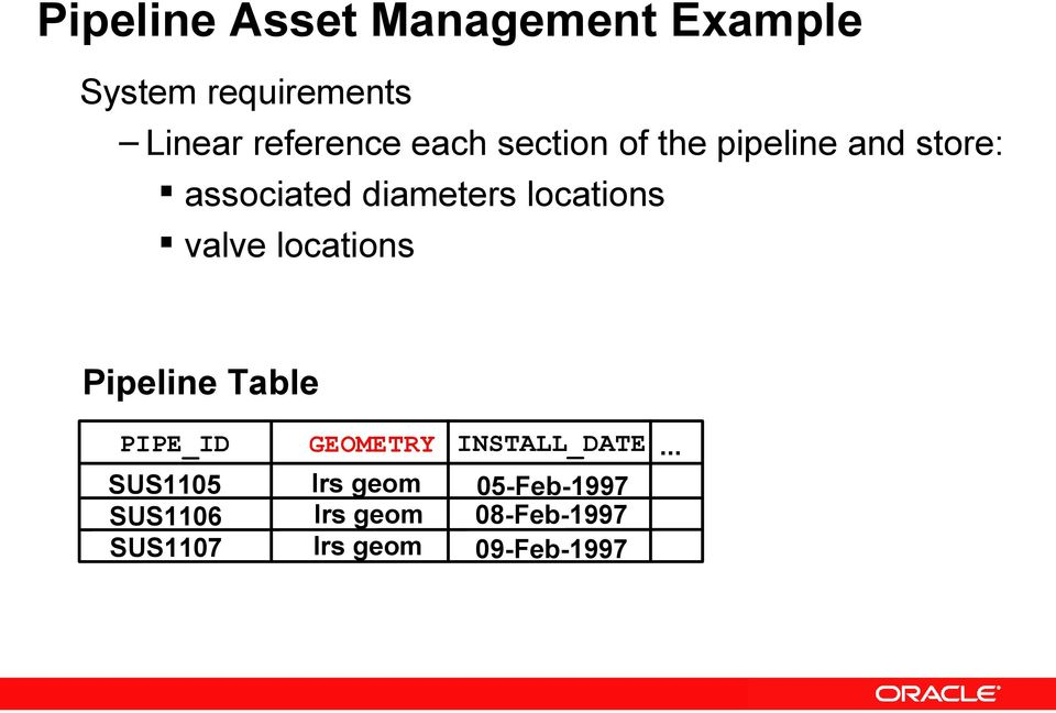 valve locations Pipeline Table PIPE_ID SUS1105 SUS1106 SUS1107 GEOMETRY