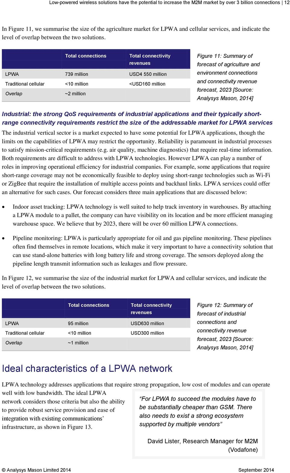 Total connections Total connectivity revenues LPWA 739 million USD4 550 million Traditional cellular <10 million <USD160 million Overlap ~2 million Figure 11: Summary of forecast of agriculture and